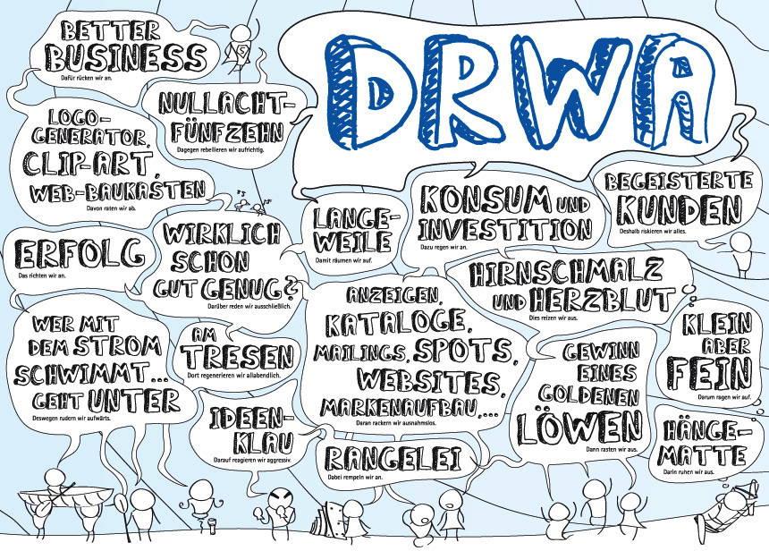 DRWA Das Rudel WErbeagentur > Agentur für mediale Kommunikation > Selbstauskunft